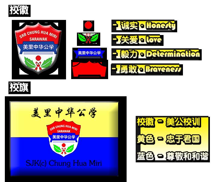 校徽·校旗