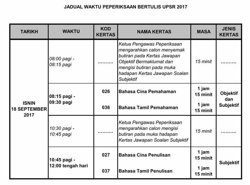jadual-waktu-upsr-2017_12