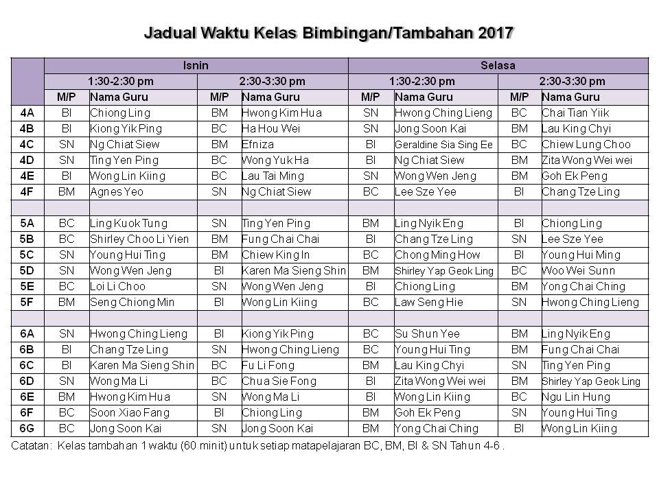 jadualwaktukelasbimbing2017