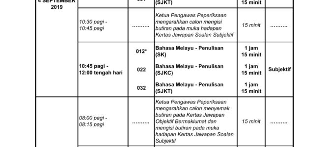UPSR 2019 考试时间表