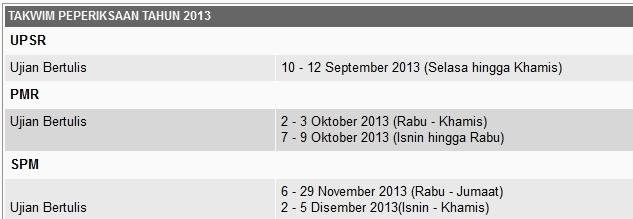 UPSR 2014 日期